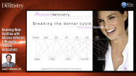 Restoring Worn Dentition with Advance Adhesion & Minimally Invasive Restorations Webinar Thumbnail